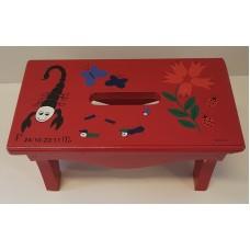 Fairwood Milk stool zodiac sign Scorpio