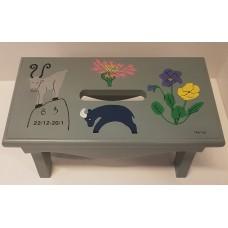 Fairwood Milk stool zodiac sign Capricorn